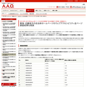 2014年-2015年Aion全ページJIS対応調査「自治体編(5)東海・近畿地方」