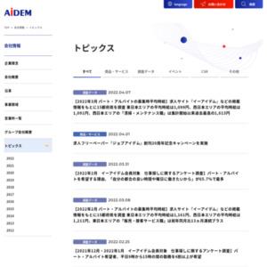 2016年3月卒業予定者の就職活動に関する調査 【1月15日時点の状況】