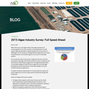 2015 Algae Industry Survey: Full Speed Ahead