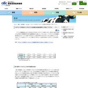 2012/13年度のトウモロコシ生産量は記録的豊作と予測(ブラジル)
