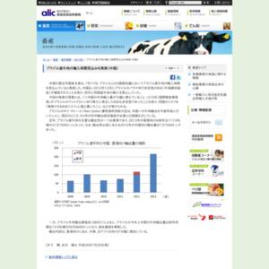 ブラジル産牛肉の輸入再開を発表(中国)