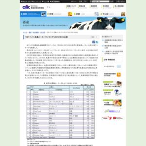 ラボバンク、乳業メーカーランキング(2013年)を公表