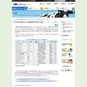 2014年上半期に271トンの乳製品輸入が不許可に(中国)
