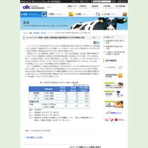 ニュージーランド政府、台湾との経済協力協定発効から1年の効果を公表