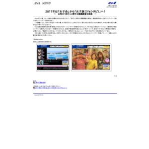 女性の「旅行」に関する意識調査
