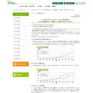 日本犬の病気に関する調査
