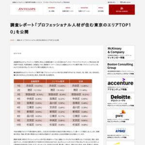 プロフェッショナル人材が住む東京のエリアTOP10
