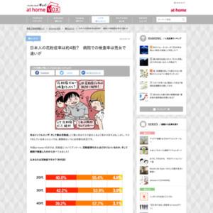 日本人の花粉症率は約4割? 病院での検査率は男女で違いが