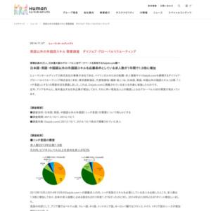 英語以外の外国語スキル 需要調査