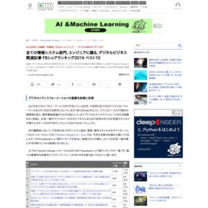 デジタルビジネス関連記事 FBシェアランキング2016 ベスト10