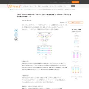 ノボット、iPhone/Androidユーザーアンケート調査