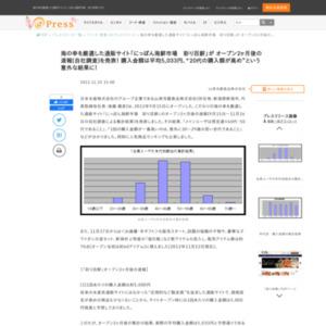 通販サイト「にっぽん海鮮市場 彩り百鮮」のオープン2ヶ月後の速報