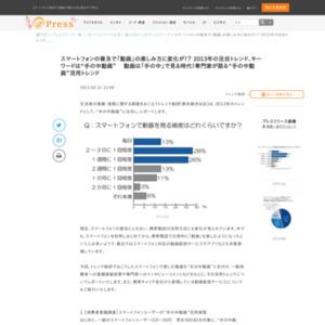 """スマートフォンユーザーの""""手の中動画""""活用実態"""