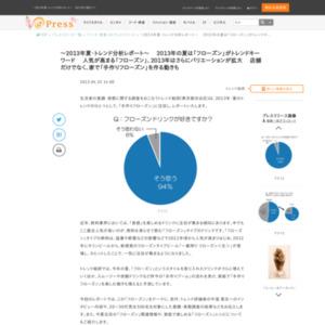 「フローズン」タイプドリンク 消費者の飲用実態と興味関心