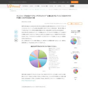 """フレッシャーズ50名の""""リアル・デジタルライフ"""""""