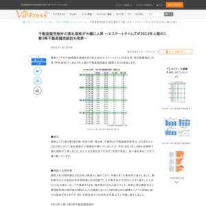 2013年上期の1都3県不動産競売統計