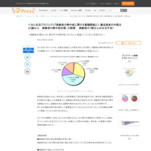 高齢者の熱中症に関する意識調査