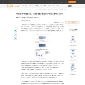 東京23区内での持ち家志向に関する意識調査