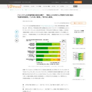 学校給食に関する調査2013