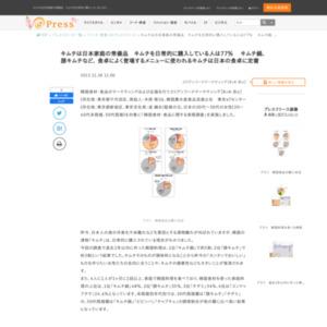 韓国食材・食品に関する実態調査
