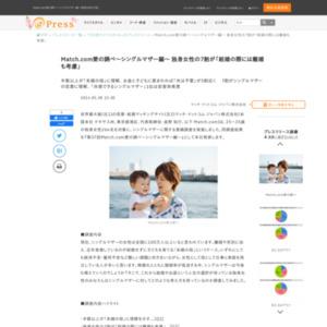 シングルマザーに関する意識調査