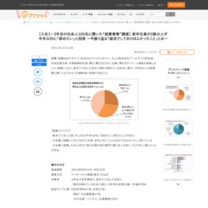 """入社1~3年目の社会人100名に聞いた""""就業事情""""調査"""