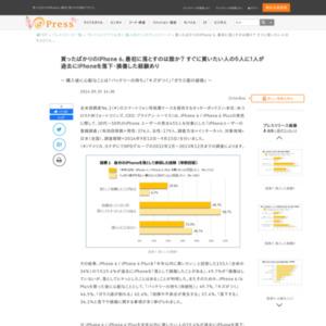 iPhoneユーザーの意識調査