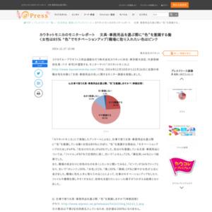 「文具・事務用品の色」に関するモニター調査
