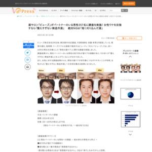 「男性の眉ケア」に関する調査