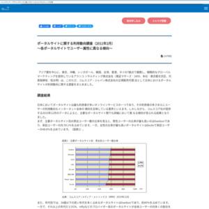 ポータルサイトに関する利用動向調査