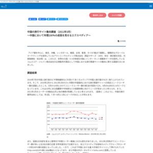 中国の旅行サイト動向調査