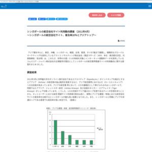 シンガポールの航空会社サイト利用動向調査
