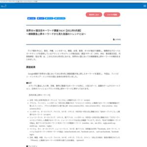 世界30ヶ国注目キーワード調査 Vol.4【2011年9月度】