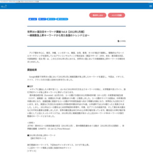 世界30ヶ国注目キーワード調査 Vol.8【2012年1月度】