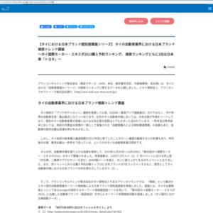 タイの自動車業界における日本ブランド検索トレンド調査