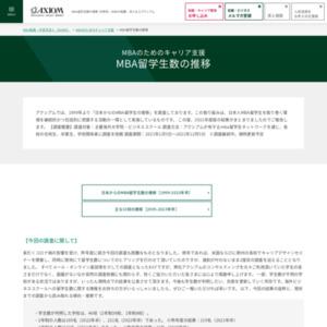 「日本からのMBA留学生数の推移」調査