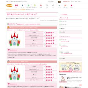 西日本のテーマパーク 人気ランキング