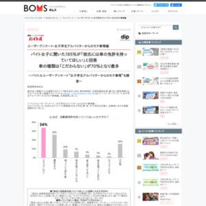 ユーザーアンケート-女子学生アルバイターからのモテ事情編-