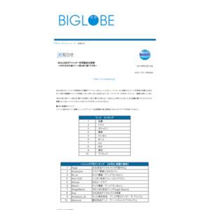 BIGLOBEがツイッター利用動向を発表~4月の日本の総ツイート数は約1億7千万件~