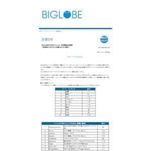 BIGLOBEが5月のツイッター利用動向を発表~首相辞任(6/2)の速報も併せて提供~