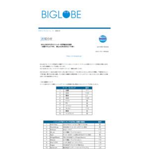 BIGLOBEが6月のツイッター利用動向を発表~話題の中心は「W杯」 書込み比率は前月比17%増~