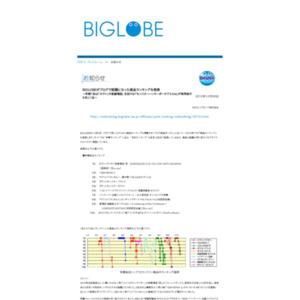 BIGLOBEがブログで話題になった商品ランキングを発表