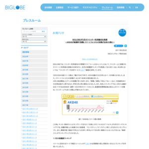BIGLOBEが5月のツイッター利用動向を発表~AKB48が総選挙で話題、スマートフォンからの投稿が全体の2割に~