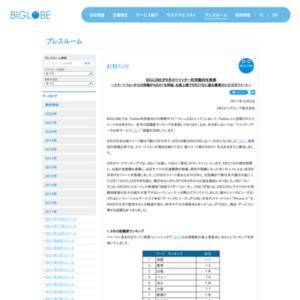 BIGLOBEが9月のツイッター利用動向を発表~スマートフォンからの投稿が4分の1を突破、台風上陸で9月21日に過去最高の3,419万ツイート~