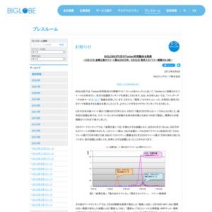 5月のTwitter利用動向~5月21日 金環日食のツイート数は260万件、 5月22日 東京スカイツリー開業の8.5倍~