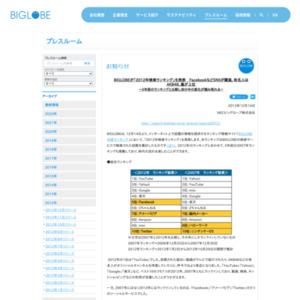 BIGLOBE「2012年検索ランキング」