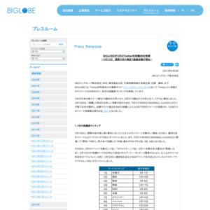 BIGLOBEが3月のTwitter利用動向を発表~3月10日 関東の空の異変で画像投稿が増加~