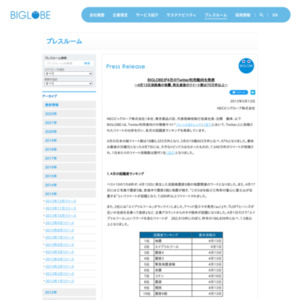 BIGLOBEが4月のTwitter利用動向を発表~4月13日淡路島の地震、発生直後のツイート数は70万件以上~