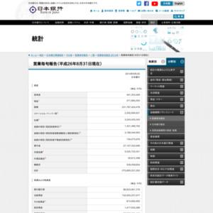 営業毎旬報告(2014年8月31日現在)