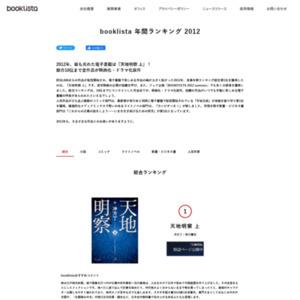 booklista ranking 2012